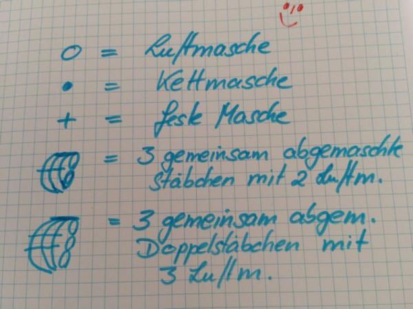 Anleitung borte häkeln (1)